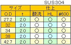 sus_shapu_erubo_1