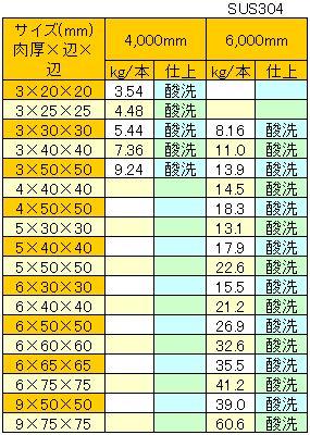 sus_angle_pinkaku_1