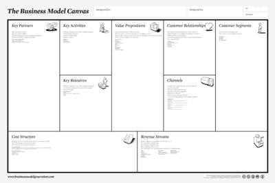 131022Business_Model_Canvas