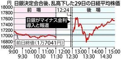 20160130-00000059-san-000-2-view