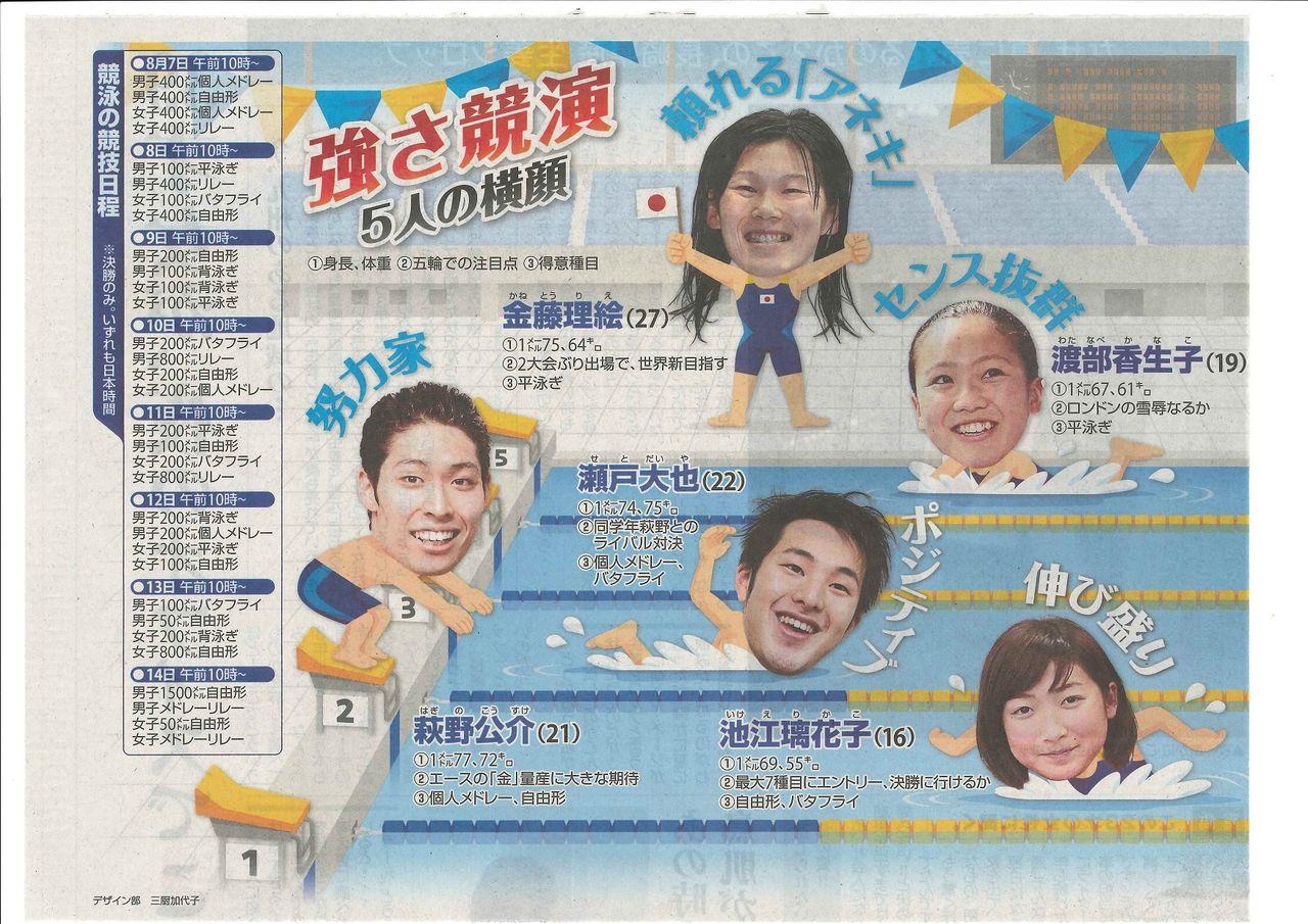 20160723リオ五輪日本水泳選手たち1