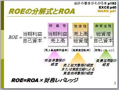roe-3