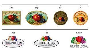 brand-history-timeline