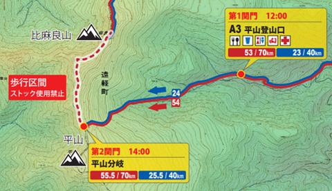 大雪山トレイルコース-1