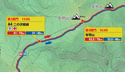 大雪山トレイルコース-2