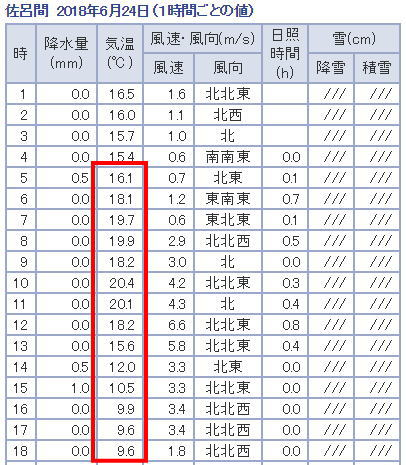 佐呂間気象庁-3