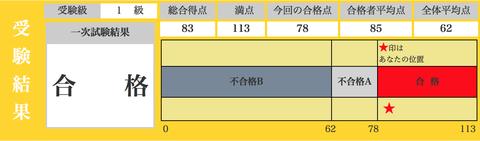 英検1次試験合格しました!