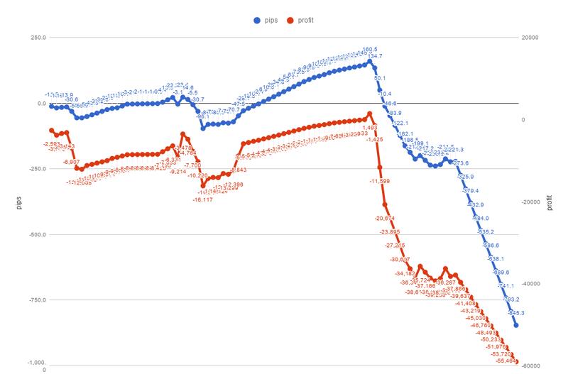 chart (1)_a