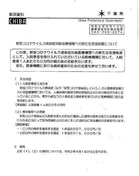 千葉県医療支援制度