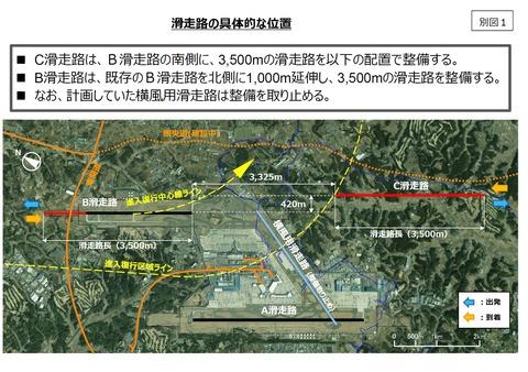 成田機能強化滑走路配置図