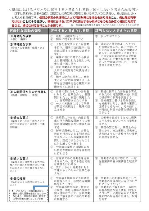 パワハラ防止法リーフレット②