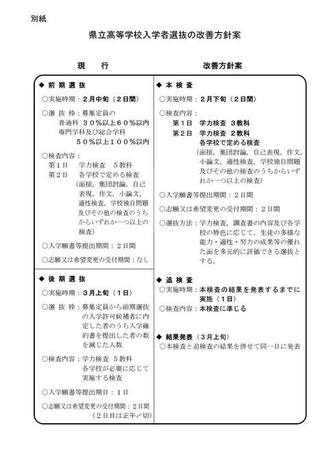 県立高校入試改善方針案