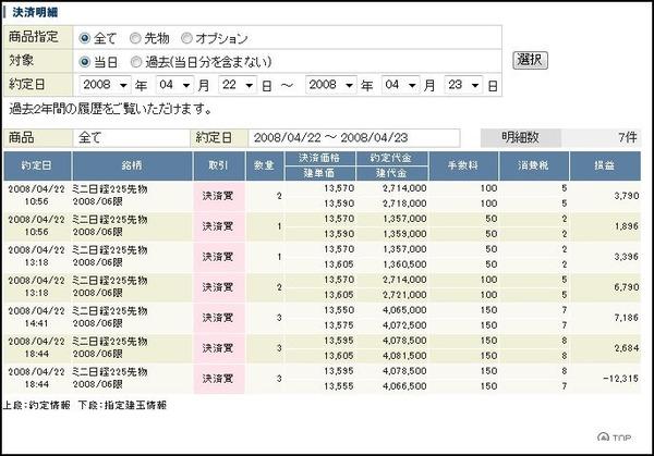 ミニ日経225先物売買譜