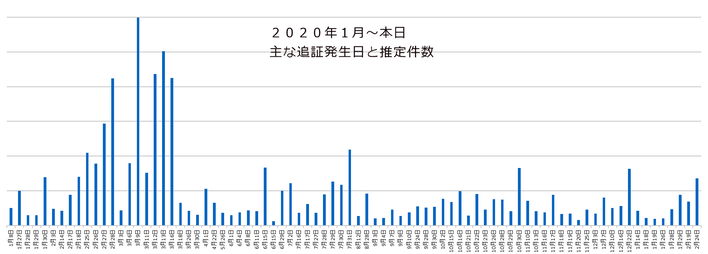 2021-02-24 (6)