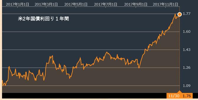 2017-11-30 (4)