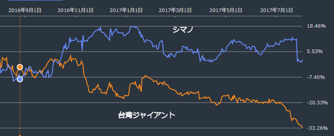 2017-08-01 (3)