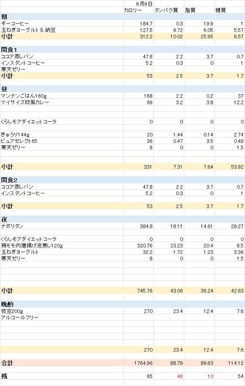 201180609oshinagaki