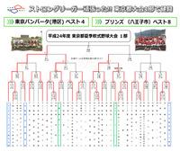 健闘!東京バンバータ・プリンズ!