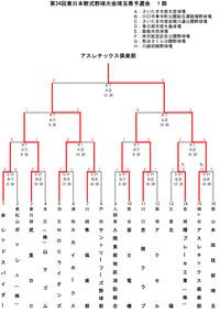 2012_higashinihon1_kenyosen