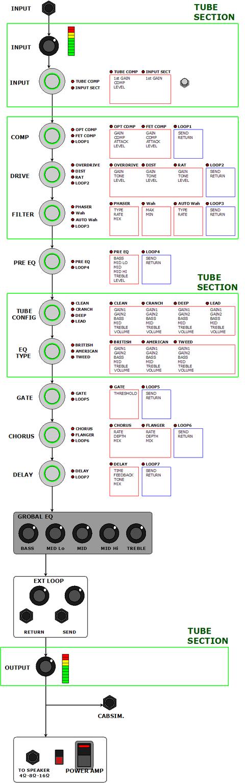 AhimotoSystem TUBE RACK param2