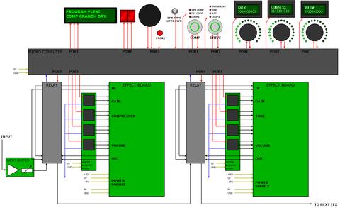 AhimotoSystem TUBE RACK 概念図