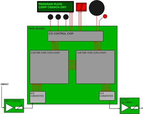 デジタルマルチ概念図