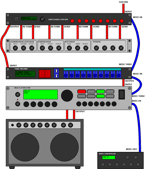 EFFECT RACK SYSTEM3