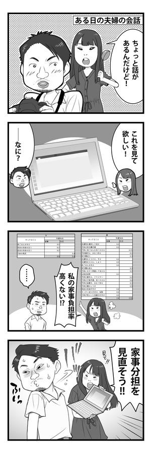 杉山様(4コマ)