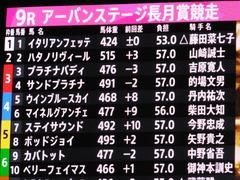 20170913 大井9R J交 US長月賞 B2B3 01