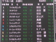 20150328 中山4R 3歳未勝利 ラッシュアタック 04