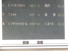 20190127 東京9R セントポーリア賞(500) アドマイヤスコール 01