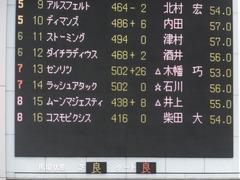 20170218 東京7R 4歳上500万下 ラッシュアタック 02