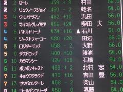 20150112 中山5R 3歳未勝利 ロジダーリング 01