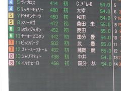 20151024 京都5R 2歳メイクデビュー ピッツバーグ 01