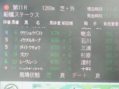 20190331 中山11R 船橋S(1600) イサチルホープ 01