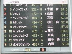 20180623 東京12R (500) アドマイヤシナイ 01