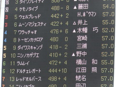 20160528 東京8R 4歳上500万下 トーセンカナロア 01