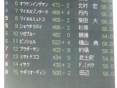 20190126 東京5R 3歳未勝利 ピンシェル 02