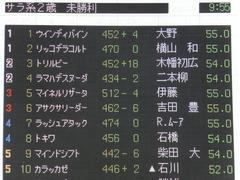 20141116 東京1R ラッシュアタック 01