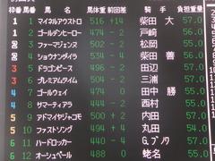 20140126 中山10R ゴールウェイ 01