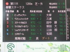 20180408 中山11R 春雷S(OP) ショウナンアチーヴ 02