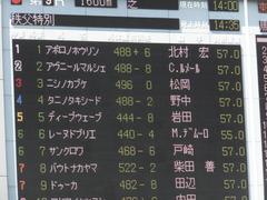 20170429 東京9R 秩父特別(1000) レーヌドブリエ 02