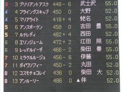 20140629 東京7R レッドルイーザ 01