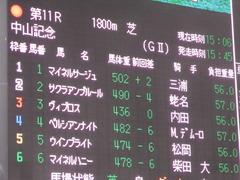 20180225 中山11R 中山記念(G2) マイネルサージュ 01