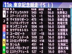 20180919 東京記念(S1) ユーロビート 01
