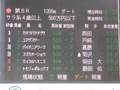 20180324 中山6R (500) パイオニアワーク 01