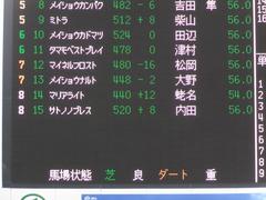 20150927 中山11R オールカマー サトノノブレス 01