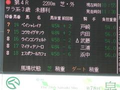 20180415 中山4R 3歳未勝利 マイティテソーロ 01