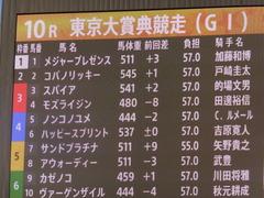 20161229 大井10R 東京大賞典(G1) サンドプラチナ 01