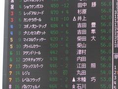 20160327 中山4R 3歳未勝利 アタンドリール 01